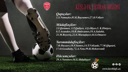 """""""Keşlə"""" FK """"Soçi"""" ilə oyunların iştirak ərizəsini açıqladı"""